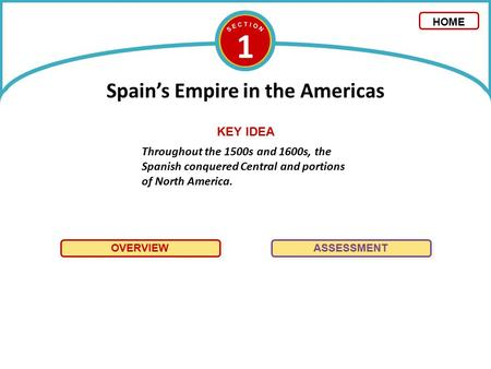 1 Spain's Empire in the Americas Throughout the 1500s and 1600s, the Spanish conquered Central and portions of North America. OVERVIEW ASSESSMENT KEY IDEA.