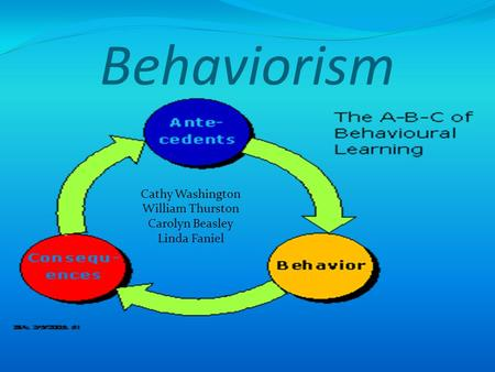 Behaviorism Cathy Washington William Thurston Carolyn Beasley Linda Faniel.