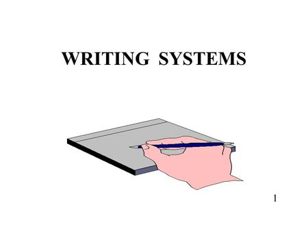 1 WRITING SYSTEMS. 2 Writing The word writing has three related but distinct meanings : 1.system or characters 2.penmanship or handwriting 3.composition.