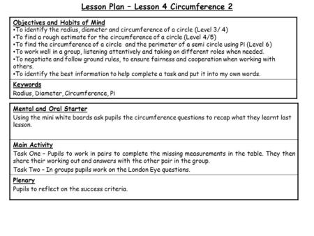 Lesson Plan – Lesson 4 Circumference 2 Mental and Oral Starter Using the mini white boards ask pupils the circumference questions to recap what they learnt.