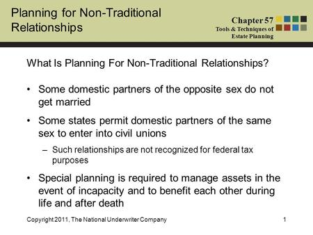 Planning for Non-Traditional Relationships Chapter 57 Tools & Techniques of Estate Planning Copyright 2011, The National Underwriter Company1 Some domestic.
