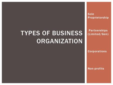 Sole Proprietorship Partnerships (Limited/Gen) Corporations Non-profits TYPES OF BUSINESS ORGANIZATION.