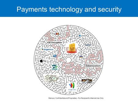 Payments technology and security