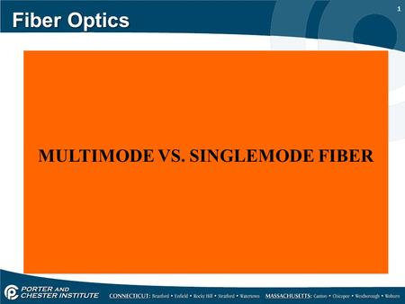 1 Fiber Optics MULTIMODE VS. SINGLEMODE FIBER. 2 Fiber Optics When we talk about fiber we refer to either multimode or singlemode fiber. We further clarify.