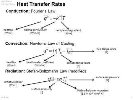 Heat Transfer Rates Conduction: Fourier's Law