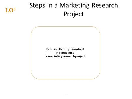 Steps in a Marketing Research Project