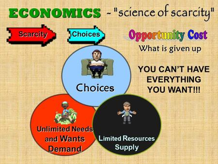 Scarcity Choices What is given up ECONOMICS Unlimited Needs and Wants Demand Choice s L imited R esources Supply YOU CAN'T HAVE EVERYTHING YOU WANT!!!