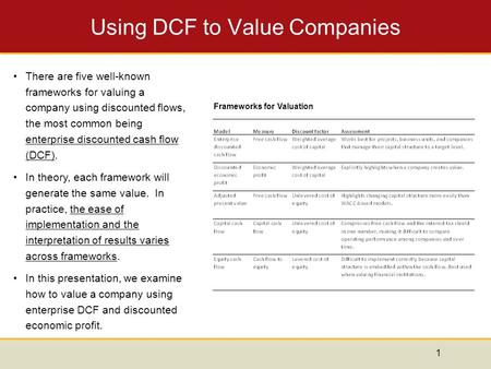 1 Using DCF to Value Companies There are five well-known frameworks for valuing a company using discounted flows, the most common being enterprise discounted.