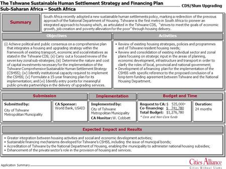 Application Summary The Tshwane Sustainable Human Settlement Strategy and Financing Plan Sub-Saharan Africa – South Africa Summary South Africa recently.