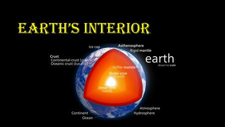 Earth's Interior. Contents 1.Evidences of earth's interior 2.Structure of the earth's interior.
