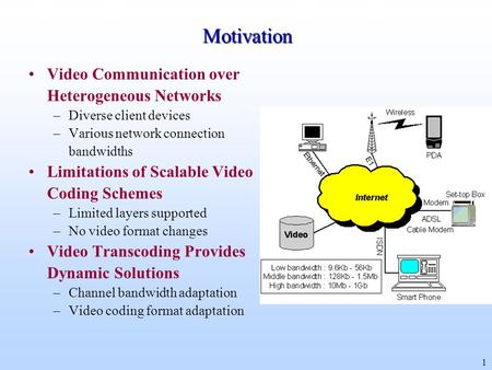 1 Motivation Video Communication over Heterogeneous Networks –Diverse client devices –Various network connection bandwidths Limitations of Scalable Video.
