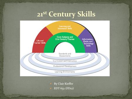 By Clair Kieffer EDT 652 (FD12). Ian Jukes, Ted McCain and Lee Crockett (2009) believe that the 21 st century skills fall into 6 main categories called.