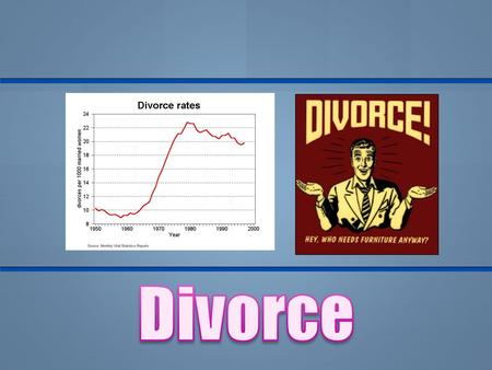  To evaluate the reasons why divorce has increased  To examine the impact of divorce on the individual, family and society.