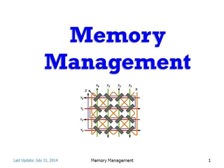 Memory Management Last Update: July 31, 2014 Memory Management1.