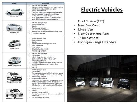 Electric Vehicles Fleet Review (EST) New Pool Cars Mega Van New Operational Van 1 st Investment Hydrogen Range Extenders.