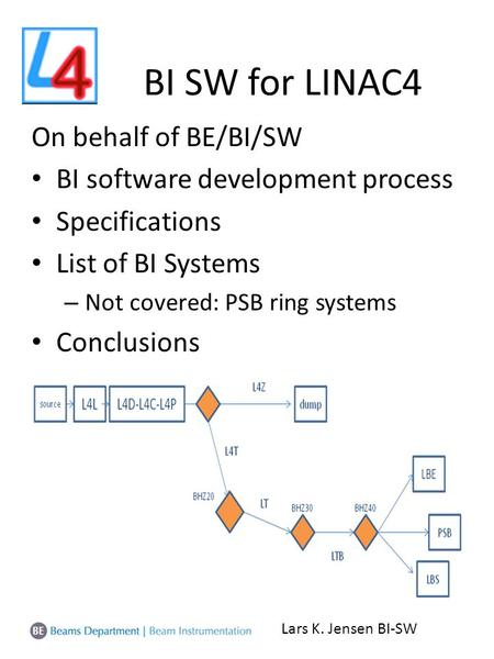 BI SW for LINAC4 On behalf of BE/BI/SW BI software development process Specifications List of BI Systems – Not covered: PSB ring systems Conclusions Lars.