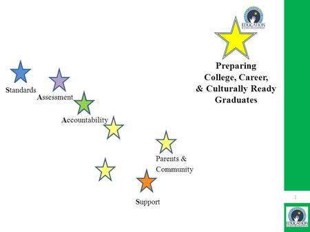 Accountability Assessment Parents & Community Preparing College, Career, & Culturally Ready Graduates Standards Support 1.