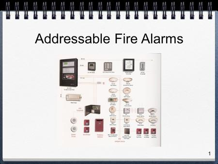 1 Addressable Fire Alarms. 2 Feature-rich, cost effective, intelligent addressable Fire Alarm Control Panel with support for 250 addressable devices per.