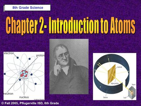 Chapter 2- Introduction to Atoms
