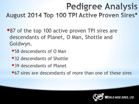  87 of the top 100 active proven TPI sires are descendants of Planet, O Man, Shottle and Goldwyn.  58 descendants of O Man  32 descendants of Shottle.