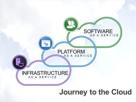 SOFTWARE AS A SERVICE PLATFORM AS A SERVICE INFRASTRUCTURE AS A SERVICE.
