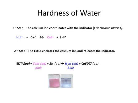 Hardness of Water 1st Step: The calcium ion coordinates with the indicator (Eriochrome Black T). H2In- + Ca2+ ↔ CaIn- + 2H1+ 2nd Step: