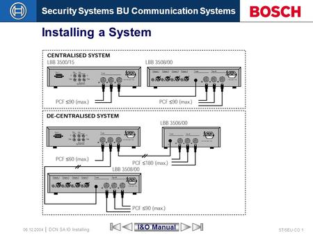 Security Systems BU Communication Systems ST/SEU-CO 1 DCN SA IO Installing 06.12.2004 Installing a System I&O Manual.