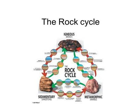 The Rock cycle. Igneous rocks A rock sight-seeing tour around the world might well begin in the Hawaiian Islands with a visit to the world's most active.