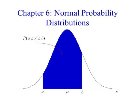 Chapter 6: Normal Probability Distributions