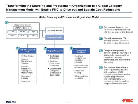 - 1 - Transforming the Sourcing and Procurement Organization to a Global Category Management Model will Enable FMC to Drive out and Sustain Cost Reductions.