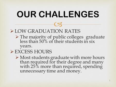   LOW GRADUATION RATES  The majority of public colleges graduate less than 50% of their students in six years.  EXCESS HOURS  Most students graduate.