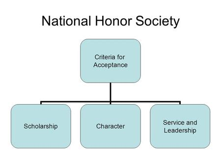 National Honor Society Criteria for Acceptance ScholarshipCharacter Service and Leadership.