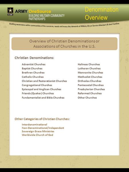 Denomination Overview Overview of Christian Denominations or Associations of Churches in the U.S. Christian Denominations: Adventist Churches Baptist Churches.