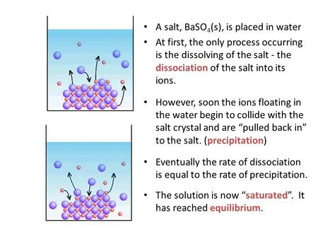 Solubilty product constant of baso4