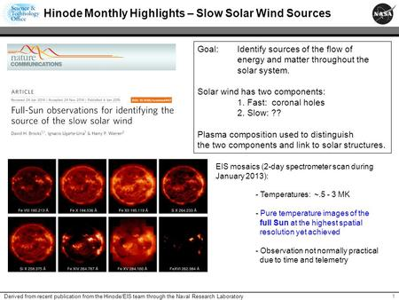 1 Hinode Monthly Highlights – Slow Solar Wind Sources Derived from recent publication from the Hinode/EIS team through the Naval Research Laboratory EIS.