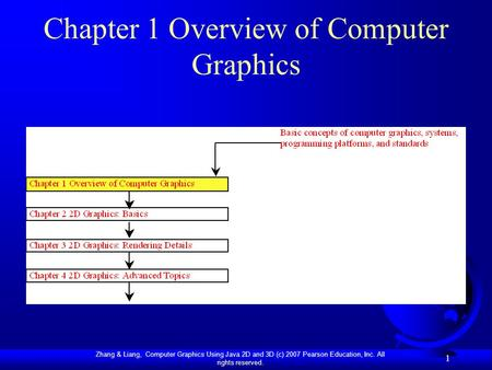 Zhang & Liang, Computer Graphics Using Java 2D and 3D (c) 2007 Pearson Education, Inc. All rights reserved. 1 Chapter 1 Overview of Computer Graphics.