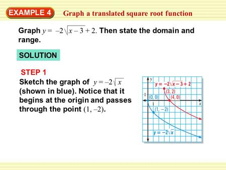 EXAMPLE 4 Graph a translated square root function Graph y = –2 x – 3 + 2. Then state the domain and range. SOLUTION STEP 1 Sketch the graph of y = –2 x.