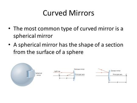 how to find the normal to a curved mirror