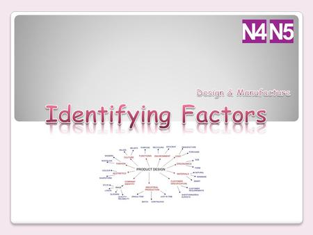 Identifying Factors What are Factors? And how do we identify them? Product Analysis is the process of identifying, looking at or disassembling a product.