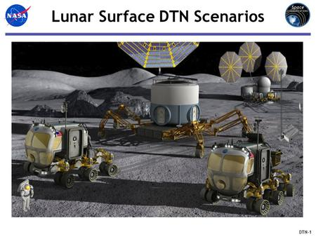 Lunar Surface DTN Scenarios DTN-1. 2 9/10/09 Lunar Electric Rover Lunar Relay Satellite Flight Controllers Lunar Communications Terminal S-Band/Ka-Band.