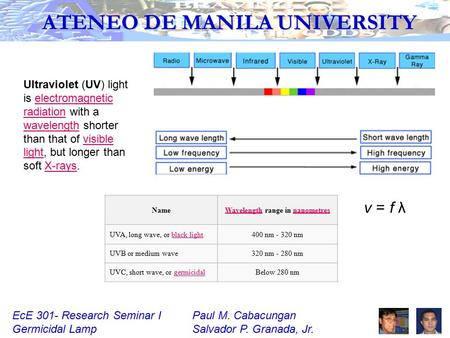 ATENEO DE MANILA UNIVERSITY EcE 301- Research Seminar IPaul M. Cabacungan Germicidal Lamp Salvador P. Granada, Jr. Ultraviolet (UV) light is electromagnetic.