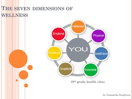 T HE SEVEN DIMENSIONS OF WELLNESS 10 th grade health class by: Samantha Stapleton.