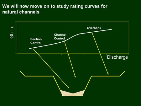We will now move on to study rating curves for natural channels