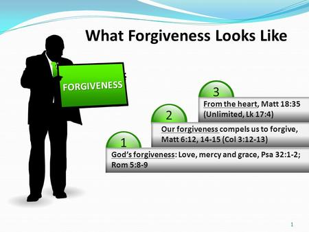 321 God's forgiveness: Love, mercy and grace, Psa 32:1-2; Rom 5:8-9 Our forgiveness compels us to forgive, Matt 6:12, 14-15 (Col 3:12-13) From the heart,