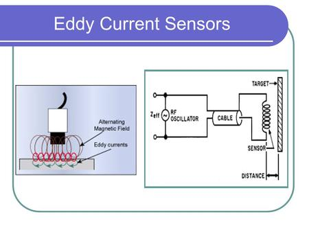 Eddy Current Sensors. An eddy current is a local electric current induced in a conductive material by the magnetic field produced by the active coil.