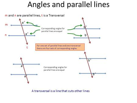 Angles and parallel lines a° b° Corresponding angles for parallel lines are equal m n t m and n are parallel lines, t is a Transversal A transversal is.