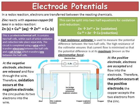 Electrode Potentials In a redox reaction, electrons are transferred between the reacting chemicals. Zinc reacts with aqueous copper (II) ions in a redox.