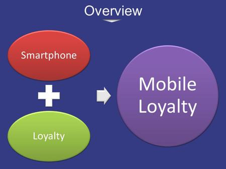 Overview SmartphoneLoyalty Mobile Loyalty. The Smartphone  We love our smartphones!