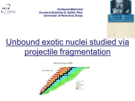 Unbound exotic nuclei studied via projectile fragmentation Guillaume Blanchon Scuola di Dottorato G. Galilei, Pisa. Universita` di Paris-Sud, Orsay.