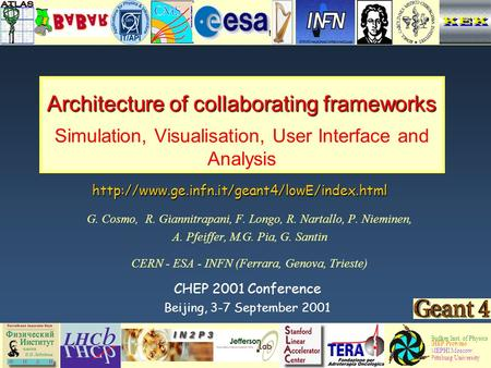 Maria Grazia Pia, INFN Genova - EPS-HEP 2001 Architecture of collaborating frameworks Architecture of collaborating frameworks Simulation, Visualisation,